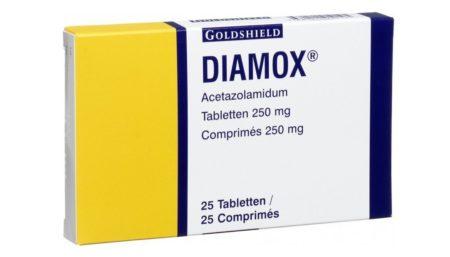 Показания к применению мочегонных средств при высоком артериальном давлении, противопоказания, список препаратов