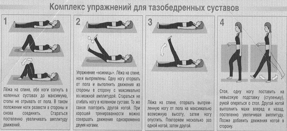 Коксартроз тазобедренного сустава 2 комплекса гимнастики и 16 упражнений
