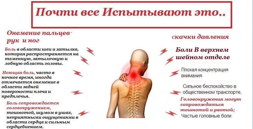 Мази при профилактике остеохондроза