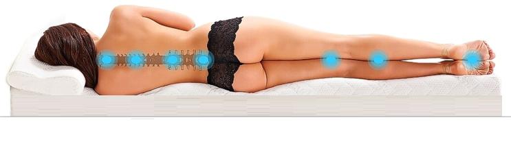 Спондилез шейного отдела позвоночника, что это такое: лечение и симптомы