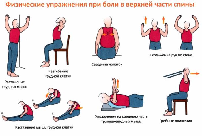 Можно ли делать лфк при болезни Бехтерева? 13 упражнений