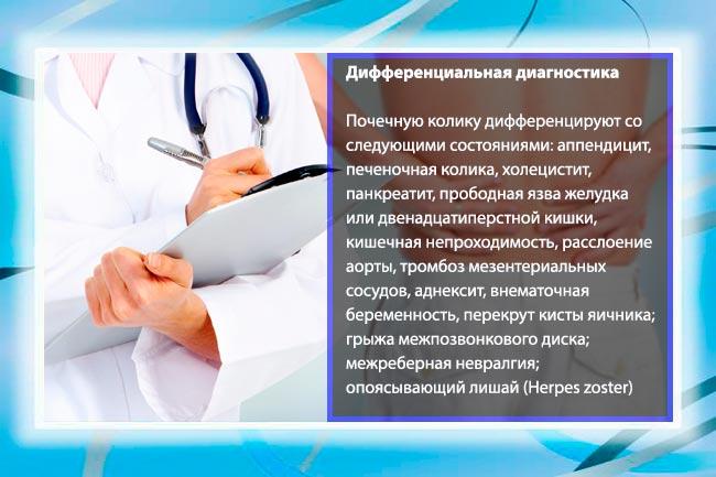 Дифференцирование болезни