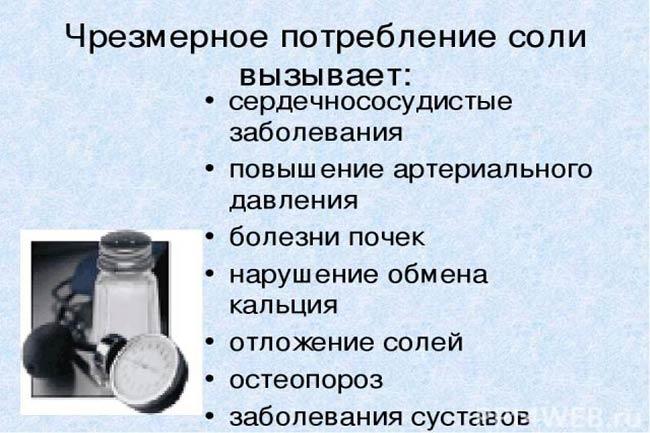 Ограничение потребления поваренной соли