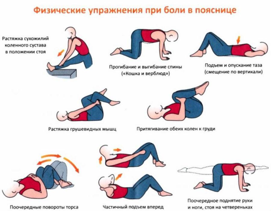 9 методов лечения остеохондроза поясницы, у себя дома.