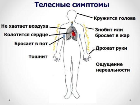 Причины изменения ортостатического давления, симптомы, классификация, методы диагностики, лечения и профилактики