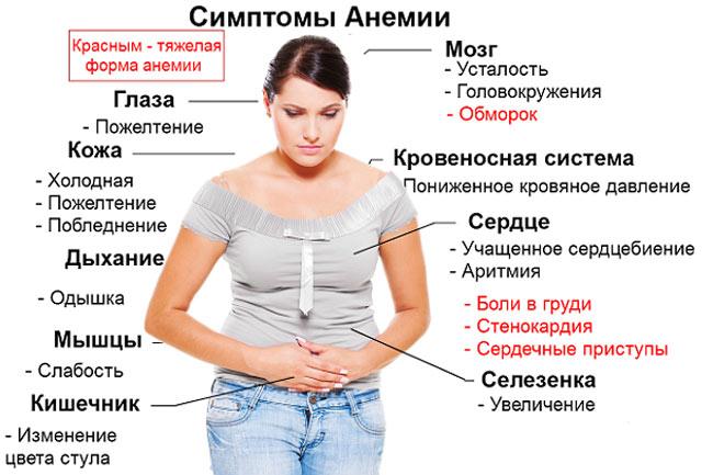 Осложнения при пиелонефрите