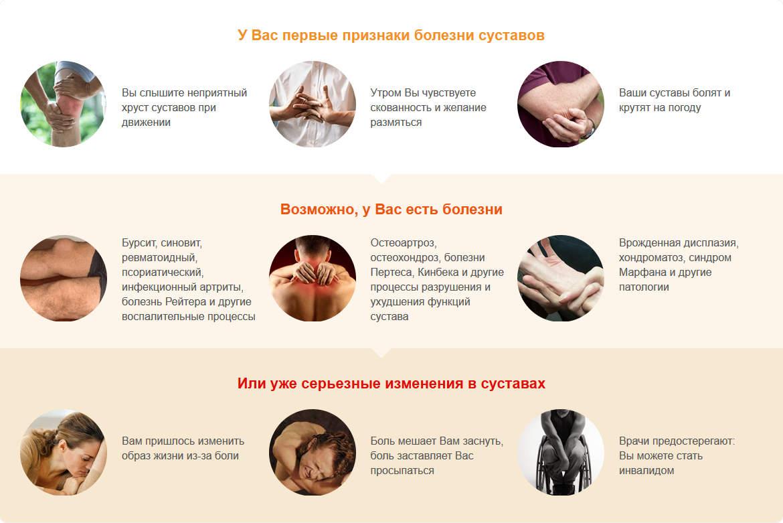 Cусталайф (Sustalife) средство для лечения спины и суставов