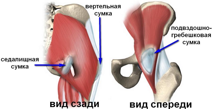 Хруст в позвоночнике при остеохондрозе лечение