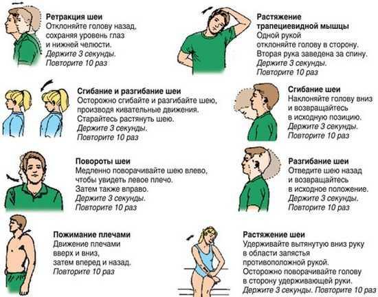 Шейно-плечевой синдром 7 симптомов, лечение и профилактика