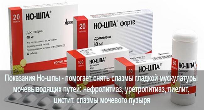 Спазмолитики при мочекаменной болезни