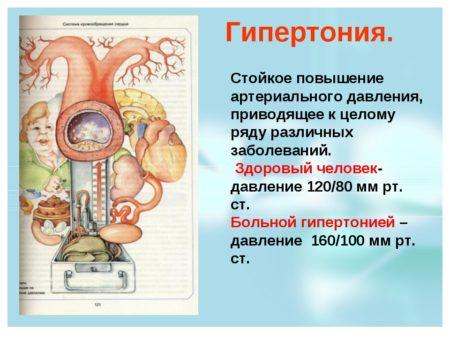 Инструкция по применению Амприлана, при каком давлении его стоит пить?,Как принимать и при каком давлении, дозировка