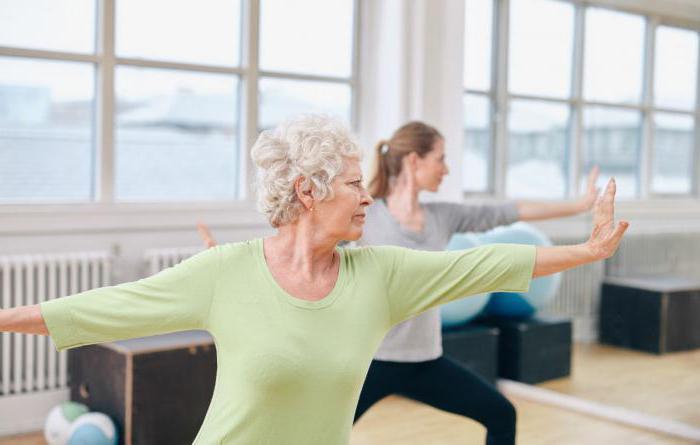 Упражнения при внутричерепной гипертензии