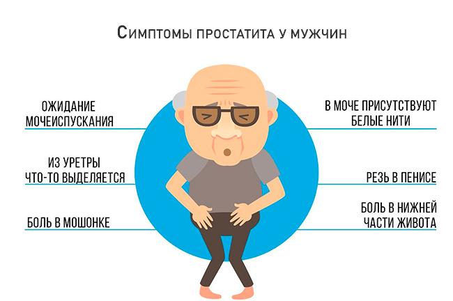 Простатита у мужчин википедия от простатита офлоксацином