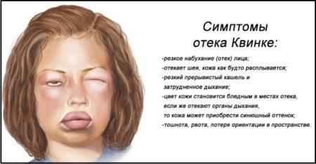 Инструкция по применению Нолипрела, при каком давлении пить комбинированный препарат?