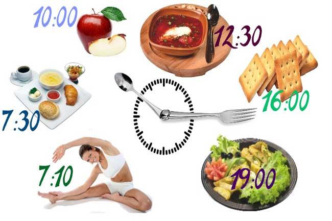 Восстановление режима питания