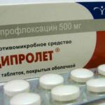 Ципролет противомикробное
