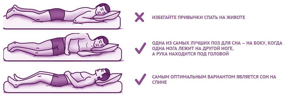 Почему немеют пальцы рук ночью во время сна, как лечить?