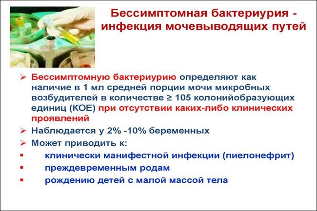 Бактериурия при беременности