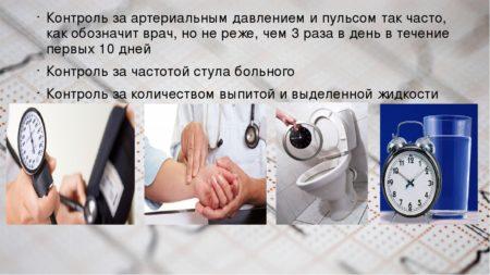 Правила ведения дневника самоконтроля артериального давления с таблицей