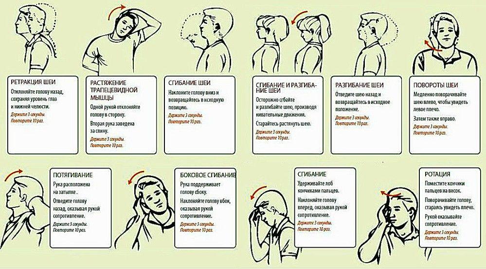Гимнастика при протрузии шейного отдела 9 упражнений
