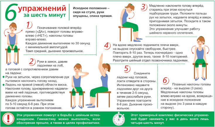 11 причин лопаточного хондроза (алкоголь в их числе)