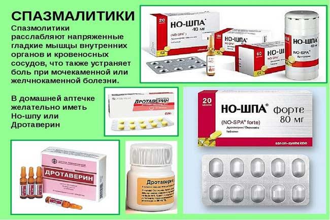 Лечение почек спазмолитиками
