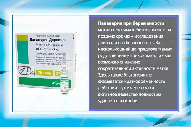 Инъекции гидрохлорида папаверина