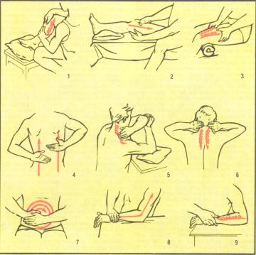 Самомассаж спины дома 5 техник и противопоказания