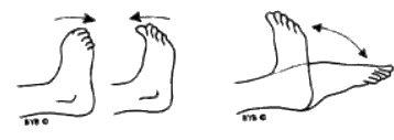 Артроз голеностопного сустава 11 причин, лечение и операция
