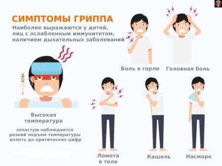 Какие заболевания являются причиной отклонения моноцитов в сторону повышения?