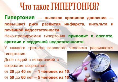 Какие горячие ванны при высоком давлении разрешены, показания и противопоказания