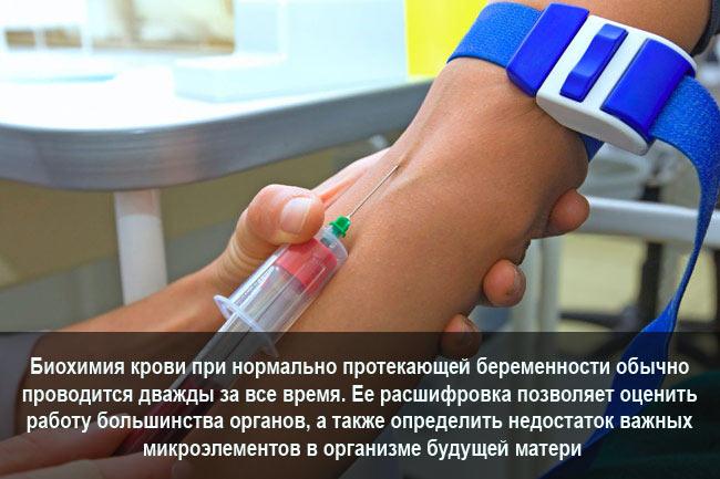 Анализы крови при беременности