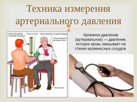 Инструкция по применению Верапамила, при каком давлении полезен препарат