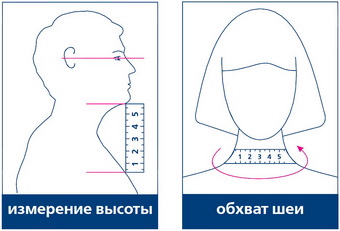 4 противопоказания ношения шейного бандажа. Как правильно носить?