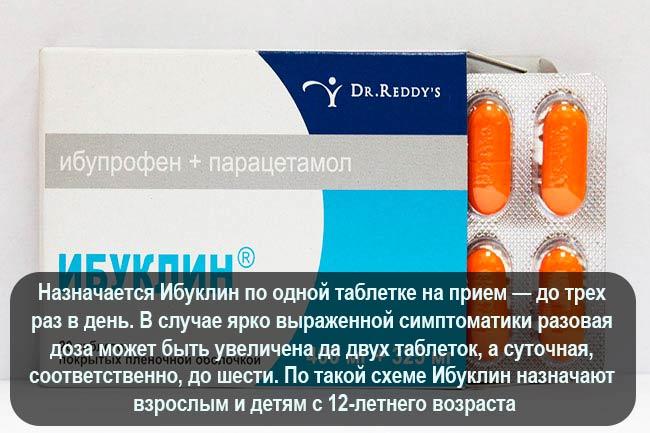 Ибуклин - применение в урологии